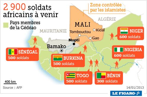 L'intervention militaire française au Mali vise-t-elle à assurer les intérêts d'Areva ? 201303_mali_contingents_africains