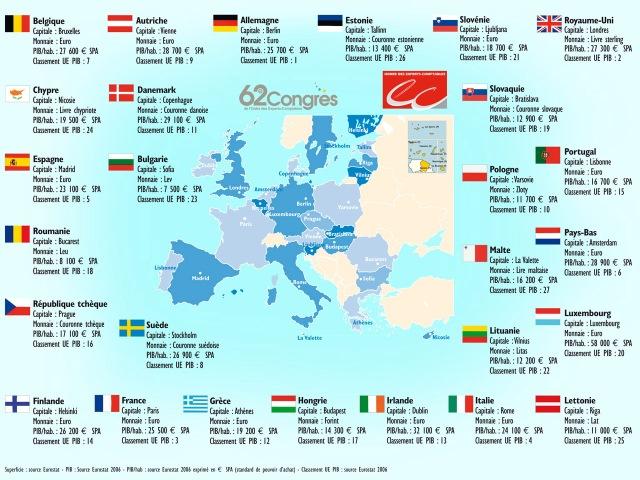 Europe - Crédits : Ordre des Experts Comptables