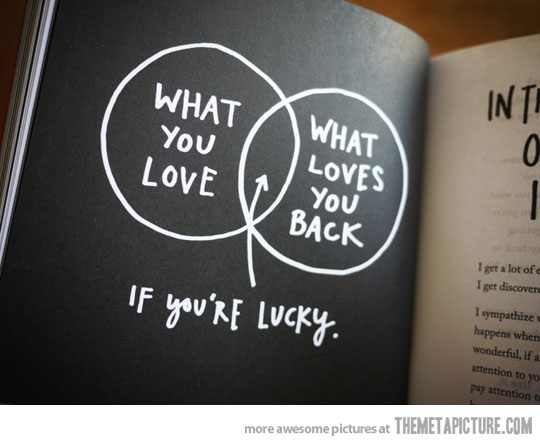 funny-love-Venn-diagram