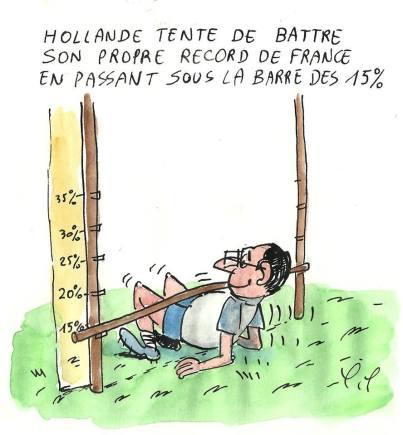 Hollande Sondage